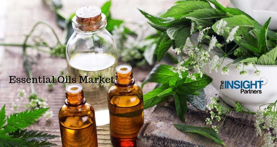 Essential Oils Market Investigated in the Latest Research - Cargill, Incorporated, dôTERRA International LLC, E.I. du Pont de Nemours and Company, Firmenich SA, Givaudan SA