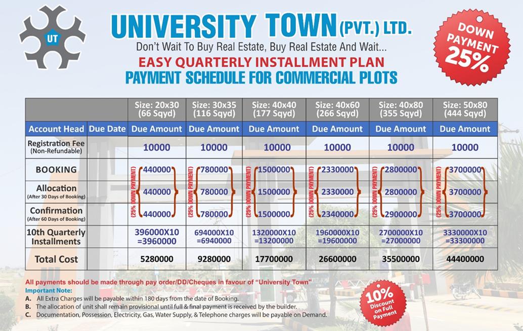 University Town Rate List