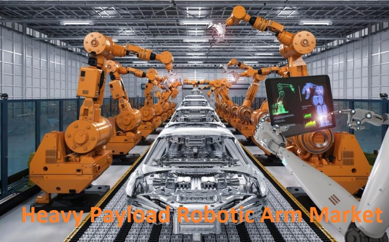 Heavy Payload Robotic Arm Market 2019 to Showing Impressive Growth by 2027 | Industry Trends, Share, Size, Top Key Players Analysis and Forecast Research
