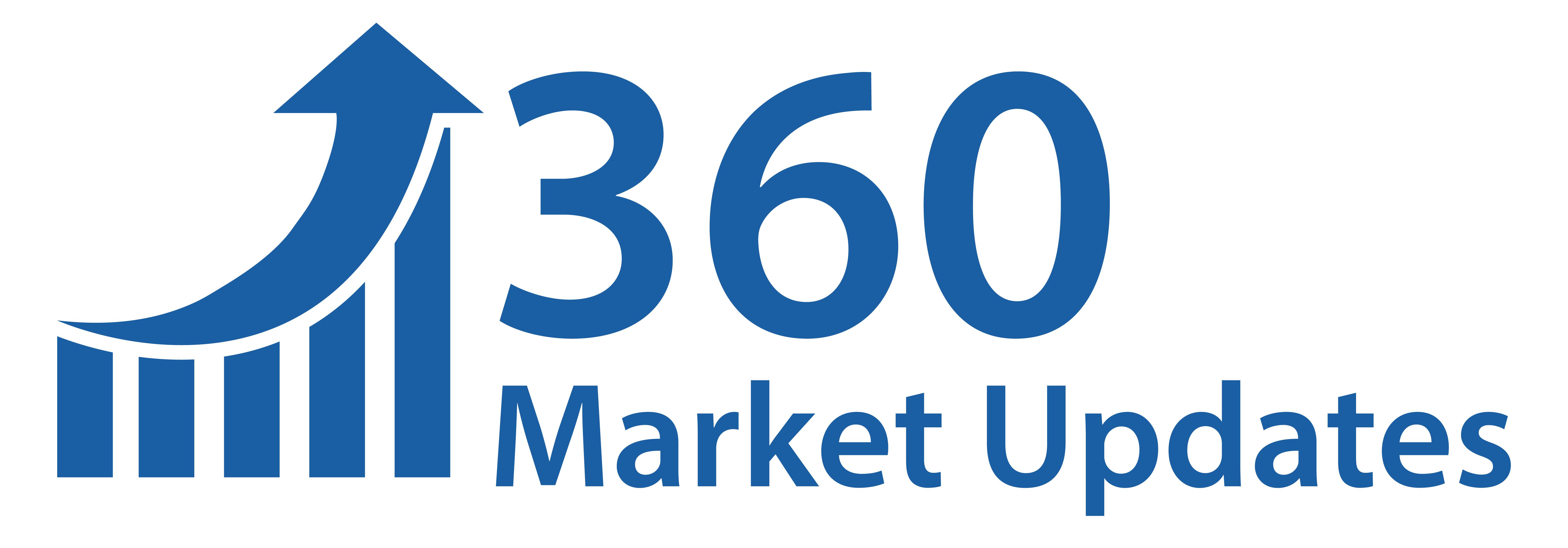 Rotavirus Vaccines Market 2019 : Global Industry Trends, Growth, Size, Segmentation, Future Demands, Latest Innovation, Sales Revenue by Regional Forecast to 2025 | 360 Market Updates