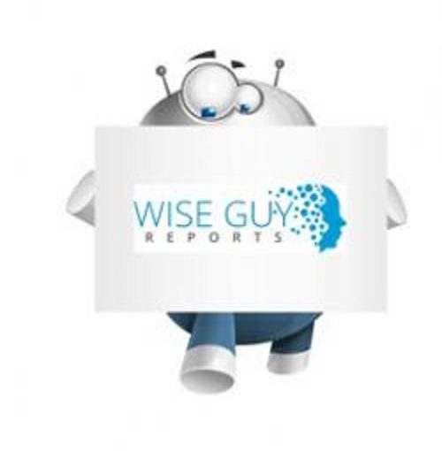 Robot Programming Services Market: Global Key Players, Trends, Share, Industry Size, Growth, Opportunities, Forecast To 2024