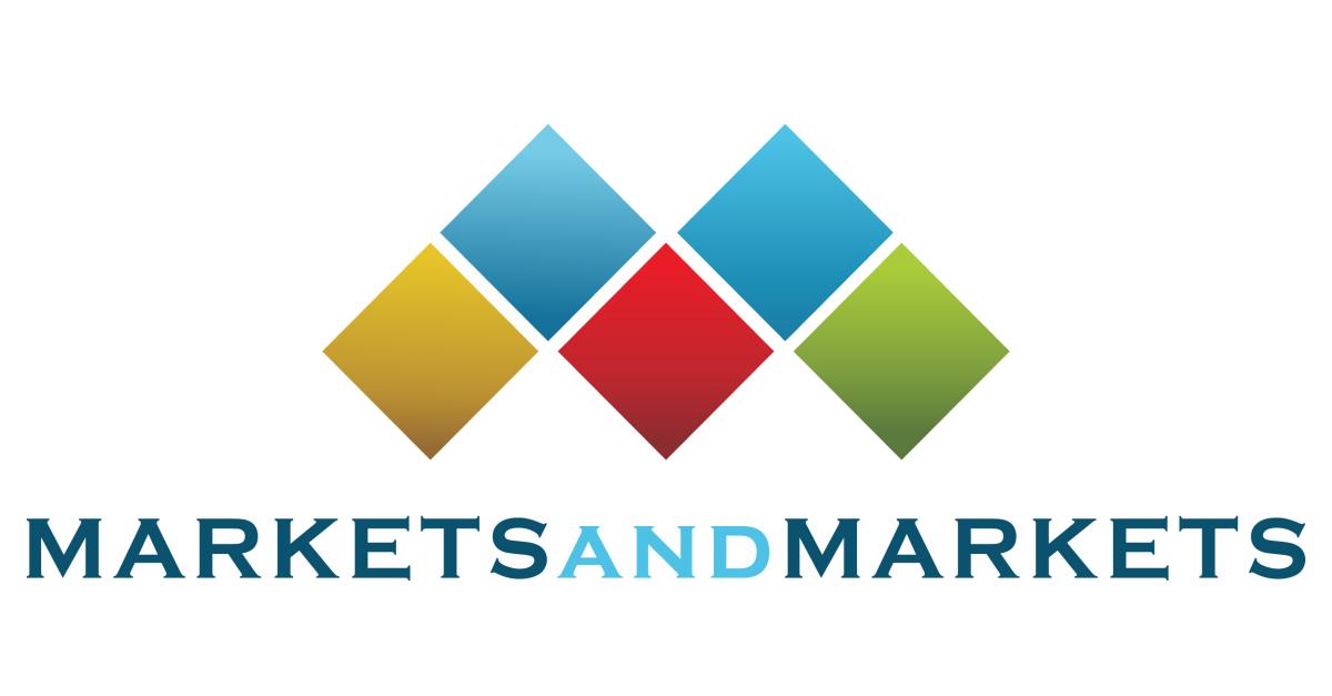 3D Animation Market