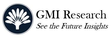 Global Actuators Market Size, Growth, Trends, Forecast till 2026
