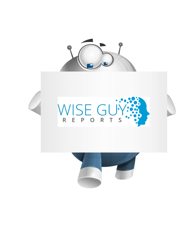 Smart Card Market 2020 Trends, Market Share, Industry Size, Growth, Sales, Opportunities, Analysis and Forecast To 2024