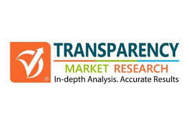Deaeration Machine Market Trends and Research Insights by 2027