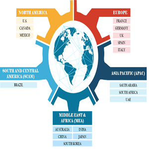 Bioplastics Market: Year 2020-2027 and its detail analysis by focusing on top key players like BASF SE, Biome Technologies Plc., Braskem, Cardia Bioplastics