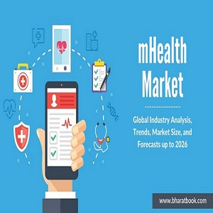 mHealth Market: Global Industry Analysis, Trends, Market Size, and Forecasts up to 2026