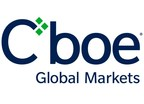 Cboe Global Markets Lists for Trading the First Proxy Model, Semi-Transparent ETFs with Fidelity