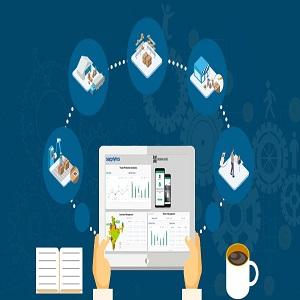 Supply Chain Analytics Market - Current Impact to Make Big Changes | IBM, Oracle, SAP SE