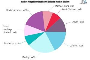 Women's Luxury Footwear Market: Growing Popularity & Emerging Trends   Caleres, Kering, Burberry