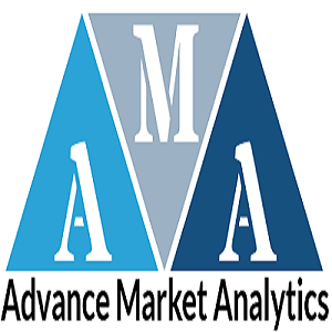 Wrist Wearable Devices Market to Witness Stunning Growth | Apple, Alphabet, Fitbit, Nike
