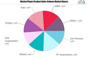 Denim Pants Market Worth Observing Growth: Levi Strauss, VF, Diesel