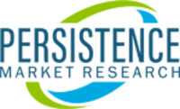 Paraffin Control Chemicals Market Growth by Top Companies, Region, Application, Driver, Trends & Forecasts by 2025