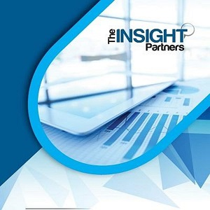 Emergency Food Market Detailed Analysis, Competitive Analysis, Regional, and Global Industry Forecast to 2027