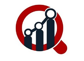Healthcare Data Storage Market Share Analysis, Growth Estimation, Emerging Trends, COVID-19 Impact, Leading Players, Applications By 2025