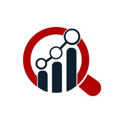 Mobile User Authentication Market 2024 Size, Demand, Growth Prospects, Key Opportunities, Trends, Forecasts, Key Players and Industry Analysis (SARS-CoV-2, Covid-19 Analysis)