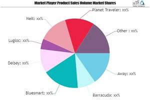 Smart Luggage Market Growing Popularity and Emerging Trends | Away, Barracuda, Bluesmart