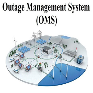 Outage Management System (OMS) Market - Current Impact to Make Big Changes | General Electric, Oracle, Siemens