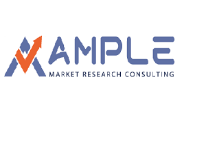 Digital Marketing Software market overview growth rate forecast for next 5 years