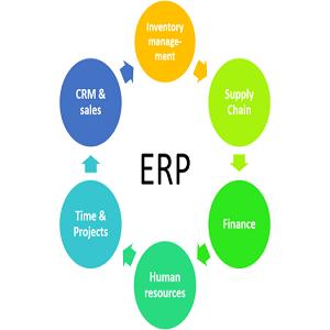 Enterprise Resource Planning System Market - Current Impact to Make Big Changes | Oracle, Epicor, IBM