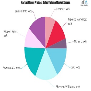 Road Marking Paint Market Growing Popularity & Emerging Trends | Swarco AG, Nippon Paint, Ennis Flint, Hempel