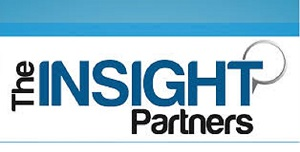 Automotive LiDAR Sensor Market 2020 to Witness Lucrative Growth in Coming Years with Top Key Players Continental, Delphi Automotive, Infineon Technologies, Innoviz Technologies and Leddartech