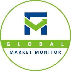 Industrial Regulators Global Market Report (2020-2027) Segmented by Type, Application and Region