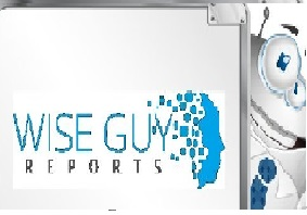 Surface Disinfectant Market 2020 Analysis of the World's Leading Suppliers, Sales, Trends and Forecasts up to 2029