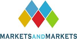 Private LTE Market p