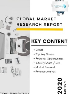 Gluten Free Food Products Market Share, Trends, Opportunities, Projection, Revenue, Analysis Forecast To 2025