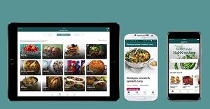 Recipe Apps Market t