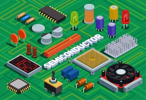 Electrical Testing Service Market 2020 By Top Companies, Product Type, Demand, Trend And Forecast 2027