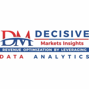 DRaaS Market latest Impact, Growth Analysis, Drivers, Future Prospect and Trends