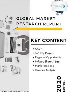 Global Internet Bank Dynamics, Trends, Revenue, Regional Segmented, Outlook & Forecast Till 2026