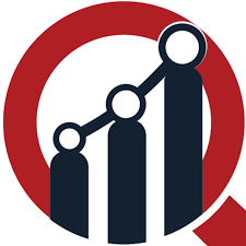 Cognitive Services Platform Market Report Covers Detailed Industry Scope, Covid-19 Impact, Future Scenario and Elaborates Outlook to 2023