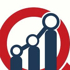 Global Automotive Fog Lights Market Revenue Is Forecast To Reach USD 3,928.5 Million In 2023 | COVID-19 Analysis, Share, Statistics, Growth, Revenue, Future Scope, Challenges, Demand, Outlook And Regional Forecast