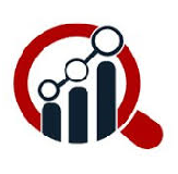 Portable Scanner Market 2021 Analysis & Forecast To 2023 By Key Players, Share, Industry Trends, Future Growth,Segmentation, Top Leaders and Regional