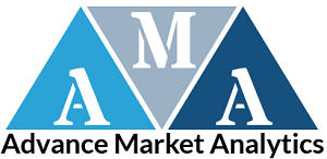 Latest Market intelligence report released by HTF MI with title