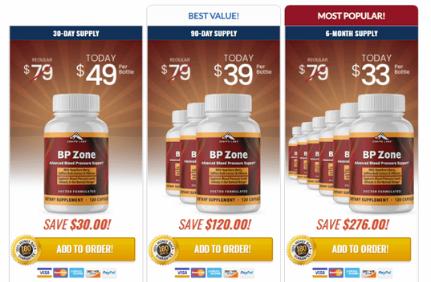 BP zone Price list