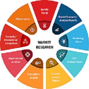 D-Mannose Market New Business Opportunity 2021- Sweet Cures, Naturesupplies, Amresco, Douglas Laboratories Canada, Bonusan