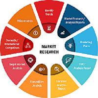 Genomics Market In I