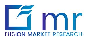Diesel Genset Market