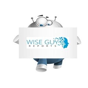 HR Chatbots 2021 Market Segmentation,Application,Technology & Market Analysis Research Report To 2025
