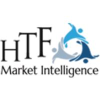 Recruitment Market t