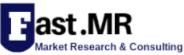 COVID-19 Testing Kits Market 2019-2025: Market Size & Forecast, Industry Trends
