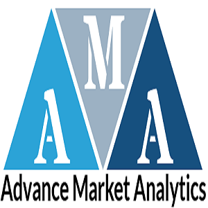 Smart Retail Market Next Big Thing | Major Giants IBM, NVIDIA, Amazon