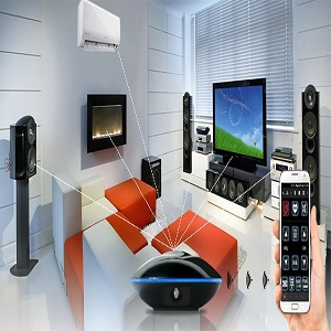 Smart Home Appliances Market to see Booming Business Sentiments : Ecovacs, Philips, Hisense, Comcast, iRobot, Neato