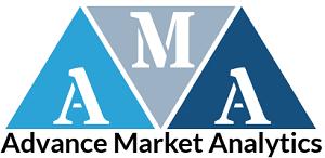 Multi Touch Technology Market May Set Massive Growth by 2026   DMC, Fujitsu, GestureTek