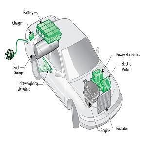 3485 Hybrid20Electric20Vehicle