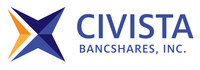 Civista Bancshares, Inc. Announces Share Repurchase Program